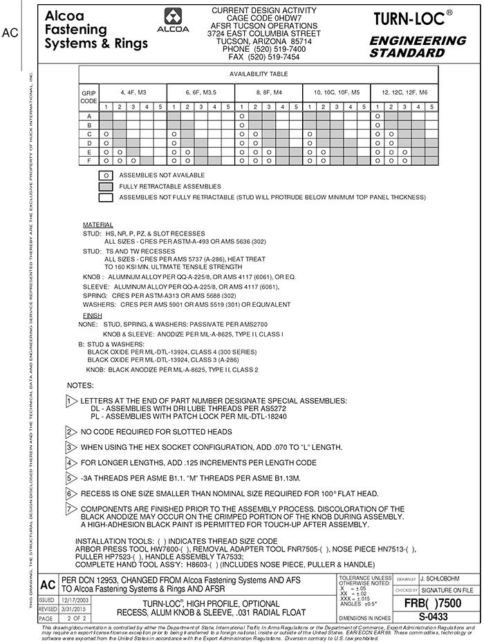Part FRB7500-10-A-2